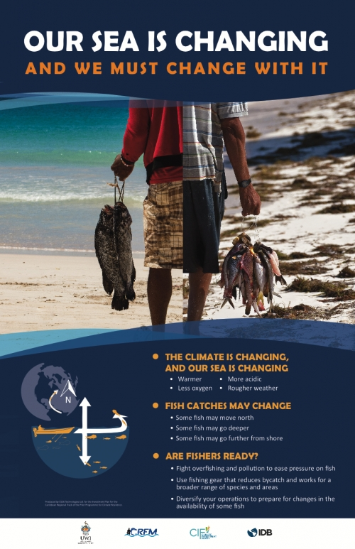 Sample Poster with messages for Fisheries Managers
